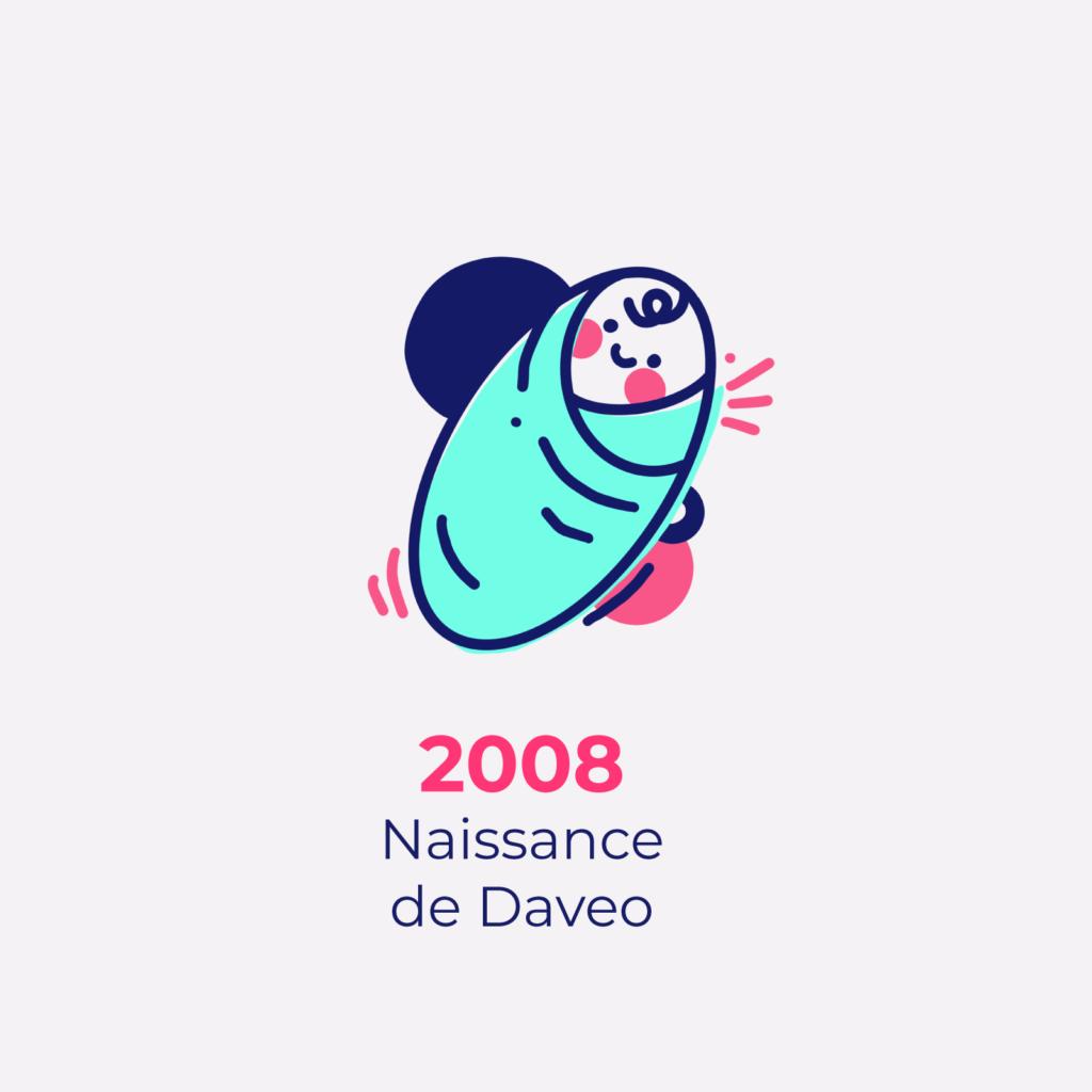 12008